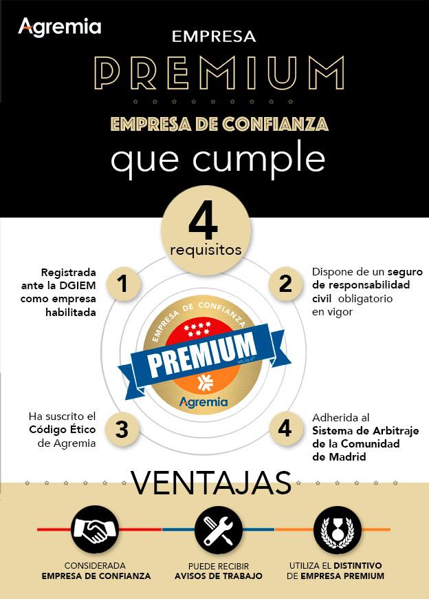 Empresa Premium Agremia